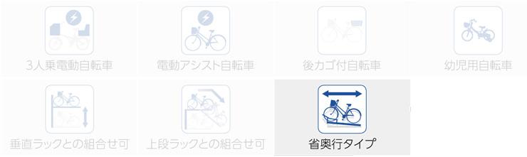 自転車ラック CF-B 収納可否