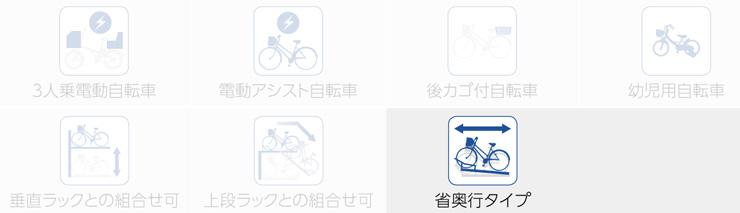 自転車ラックCF-AN 対応可否