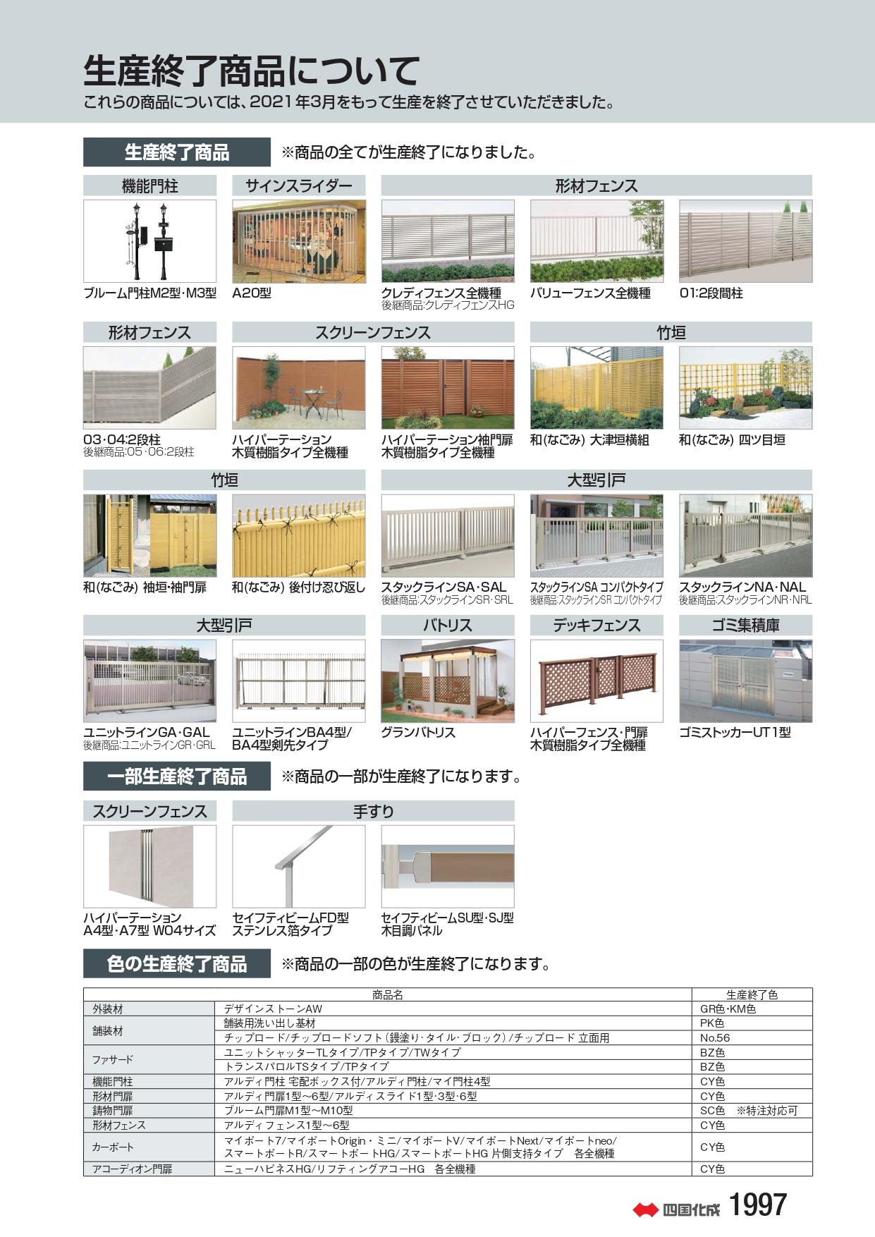 210413四国化成_廃版情報 (1)