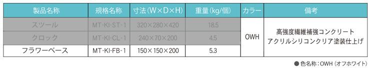 kikkaシリーズ フラワーベース 仕様